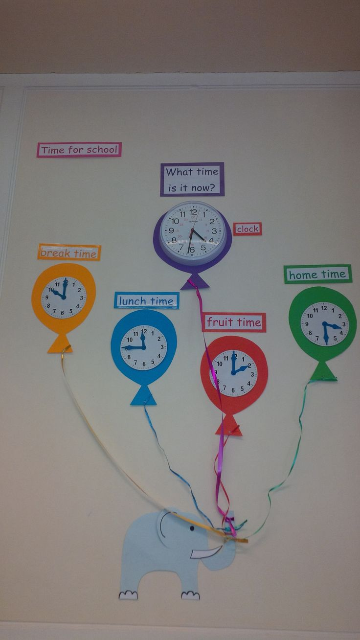 Telling the time display