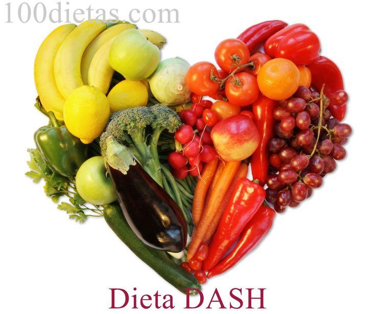 La Dieta DASH para controlar la presión arterial y adelgazar es una saludable…