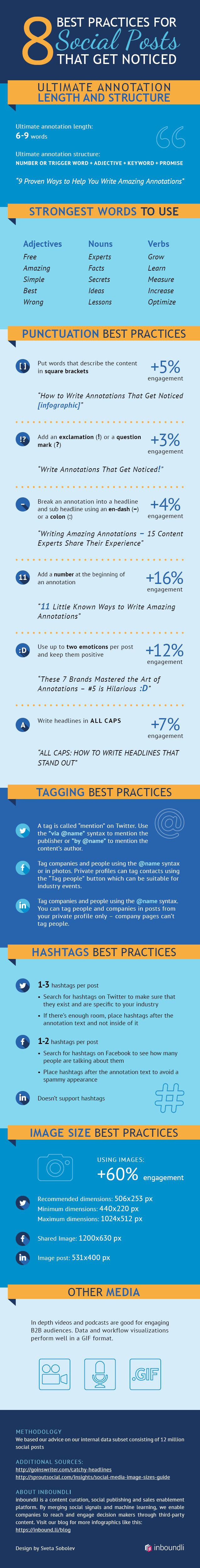 Want Your Social Media Posts to Stand Out? 8 Best Practices to Follow [Infographic]
