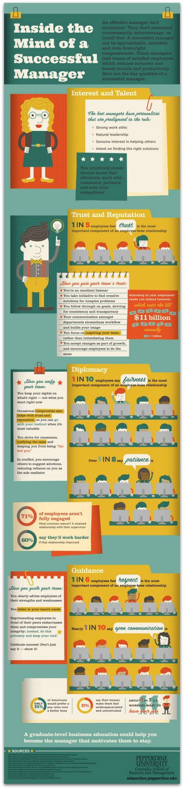 Better rapport with managers makes employees work harder #infographic