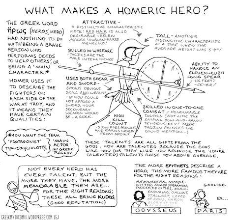 an examination of hubris in odyssey by homer With this intertextual reading of cat's cradle, i argue that the novel's narrative is structured in part through the geography of homer's odyssey and that vonnegut .