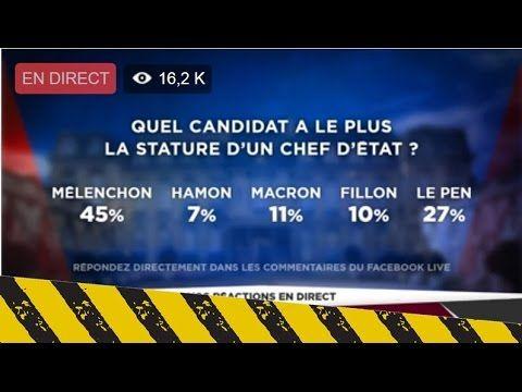 """Mélenchon Vs Macron Sondage """"Le Grand Débat"""" Mensonge BFM TV - YouTube"""