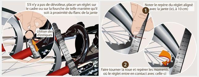 337366-devoiler-roue-velo-2-2-panorama-12321297.jpg (645×250)