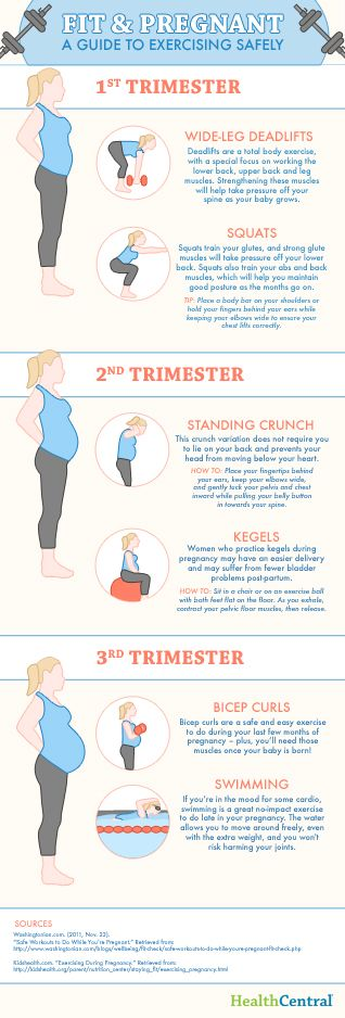 (Infographic) Fit & Pregnant: A Guide to Exercising Safely