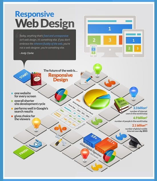 Offshore Web Development Services - The Next Level  Offshore web development services have come off very far from the days when abroad based industry owners were dubious about them and their offerings. Now, every other company is on a lookout for its right and perfect outsourcing partner. It is not only prevalent in companies of every size and type but considered as sure shot formula of assured results too. http://goo.gl/odRkZU