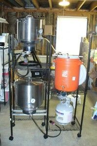 Home Brewery