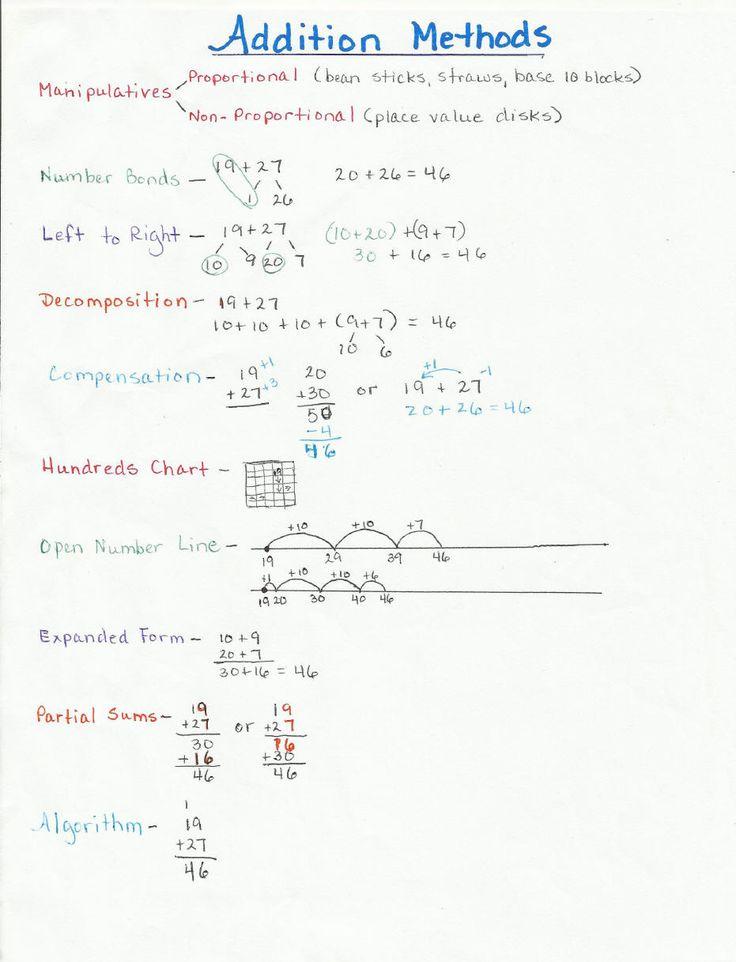 Digging Deeper Into Math: Singapore Math Addition Strategies