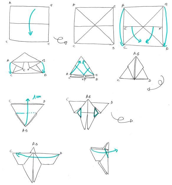 Prête pour un atelier origami ? Laissez parler les petits papiers ! Avec un peu d'huile de coude, créez des boucles d'oreilles originales. Laissez vous tentez par l'art du pliage, ça déstresse ! Parole de …Lire la suite