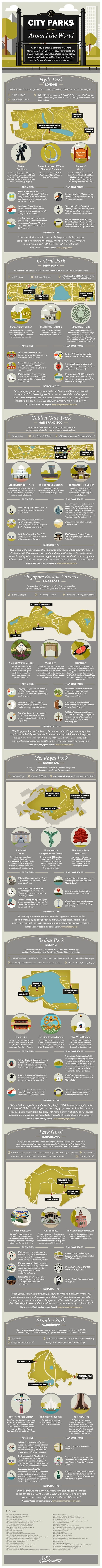 Amazing Infographic: Discover 8 World-Famous City Parks ► Hyde Park - London UK ► Central Park - New York USA ► Golden Gate Park - San Francisco USA ► Singapore Botanic Gardens - Singapore ► Mt Royal Park - Montreal Canada ► Beihai Park - Beijing China ► Park Guell - Barcelona Spain ► Stanley Park - Vancouver Canada  For each park, the infographic covers information including opening hours, size, location and getting there, points of interest, random facts and insider tips.