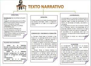 El texto narrativo estructuras y características