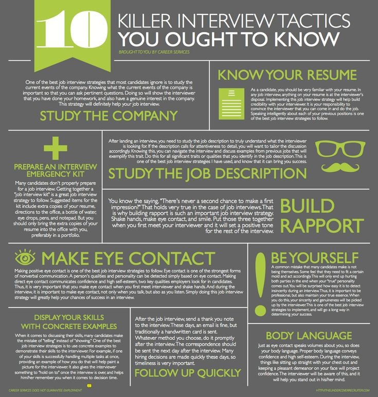 Killer Interview Tactics You Ought To Know Repinned By Chesapeake College  Adult Ed. We Offer