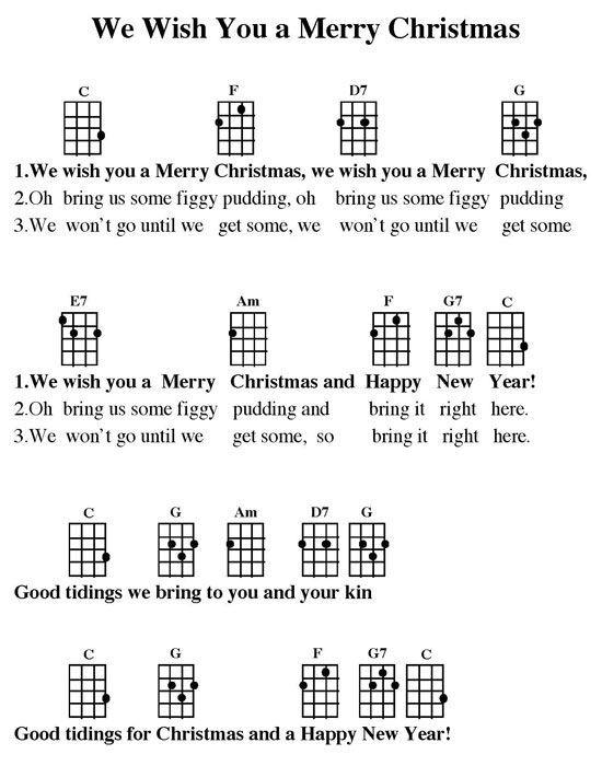 Image result for ukulele tabs easy, christmas songs