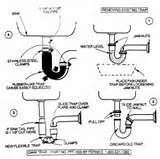 Hooking Up a Toilet Drain Plumbing - Yahoo Image Search Results