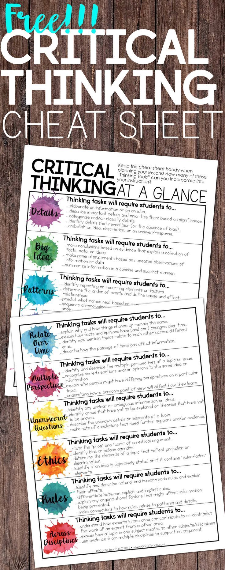 "Tips and a free ""cheat sheet"" for incorporating critical thinking in your instruction.  Get students responding and thinking with depth and complexity."