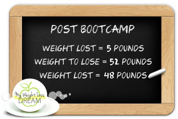 Post boot camp in a bottle review. #results #weightloss #greatweightloss #detox