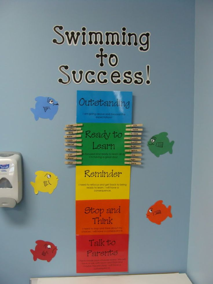 Behavior Clip Chart... this is perfect for the fish theme in my classroom