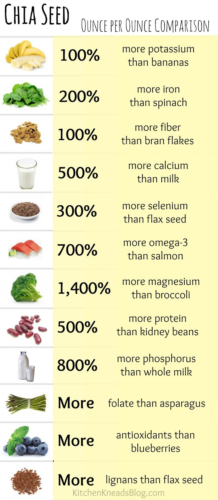 alkaline fruits frozen fruit healthy smoothie