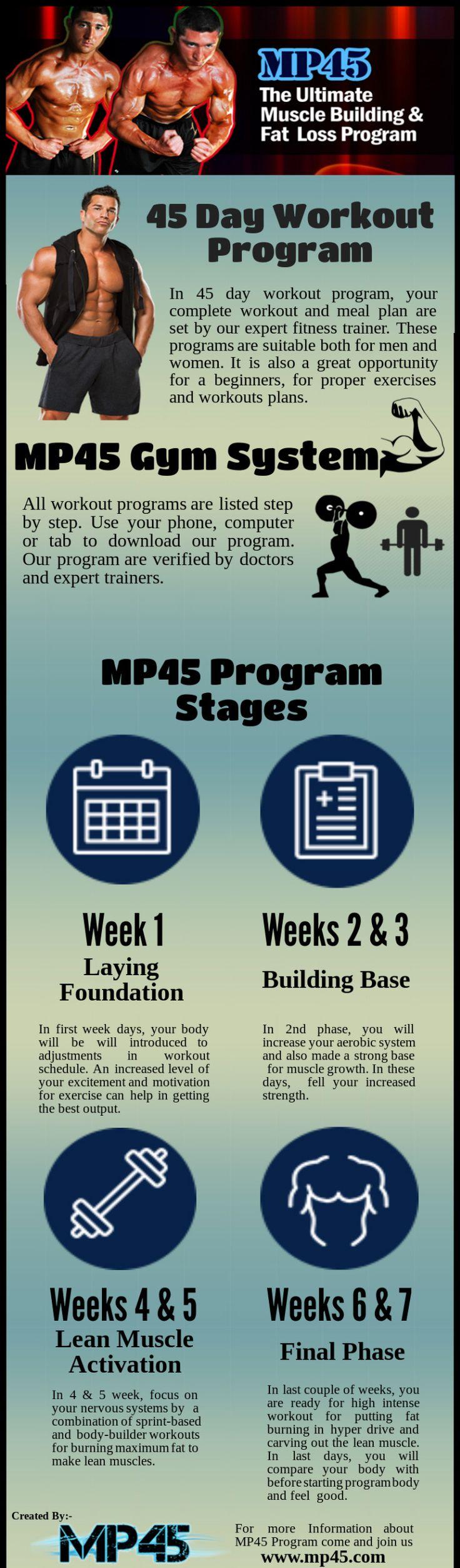 how to start a gym program
