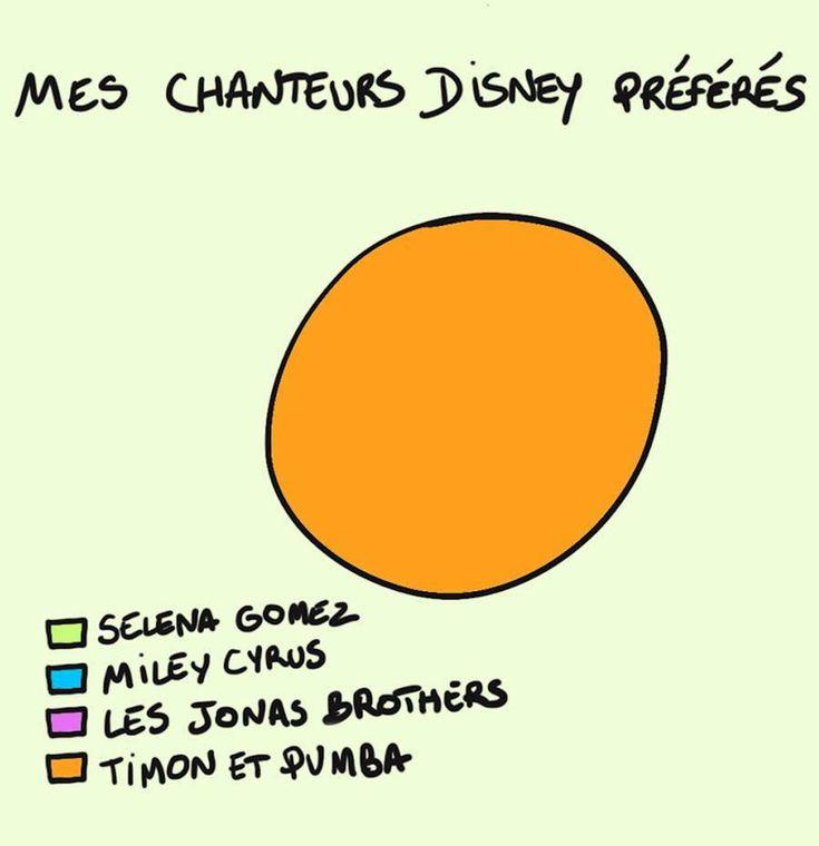 Mes chanteurs Disney préférés| fénoweb
