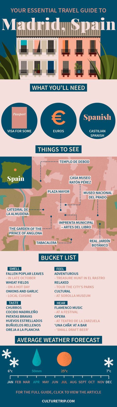 Your Essential Travel Guide to Madrid (Infographic) | Spain, Madrid, Barcelona, wanderlust, food, coffee, Europe, Travel, Map, where to eat, where to go, bucket list, adventure, illustration