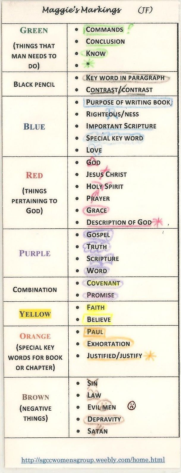 Maggie's Markings Inductive Bible study bookmark (at http://sgccwomensgroup.weebly.com/)  or https://www.dropbox.com/s/qs5knxpbi7lckmj/MaggiesMarkingsTEST5.9.16_A.jpg?dl=0