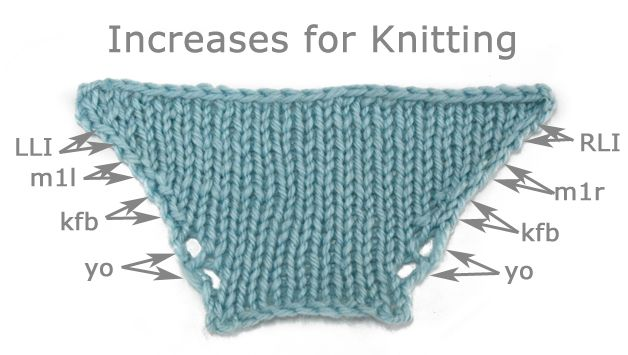 Knit Increases