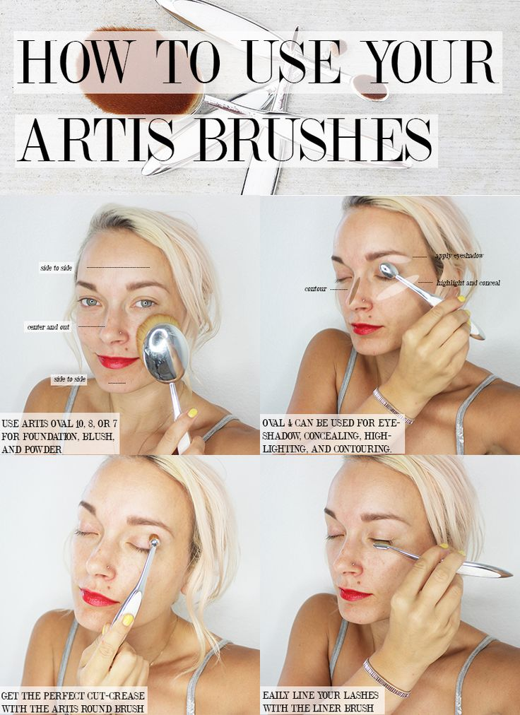 How to use your Artis Makeup Brushes
