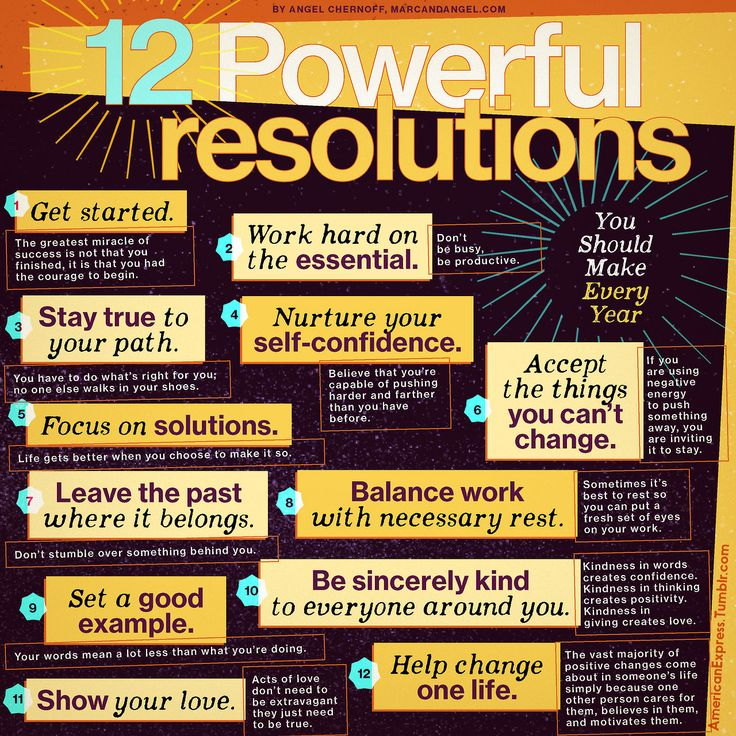 12 Powerful Resolutions You Should Make Every Year by Angel Chernoff, Co-Founder, MarcAndAngel.com #PointsForPassions