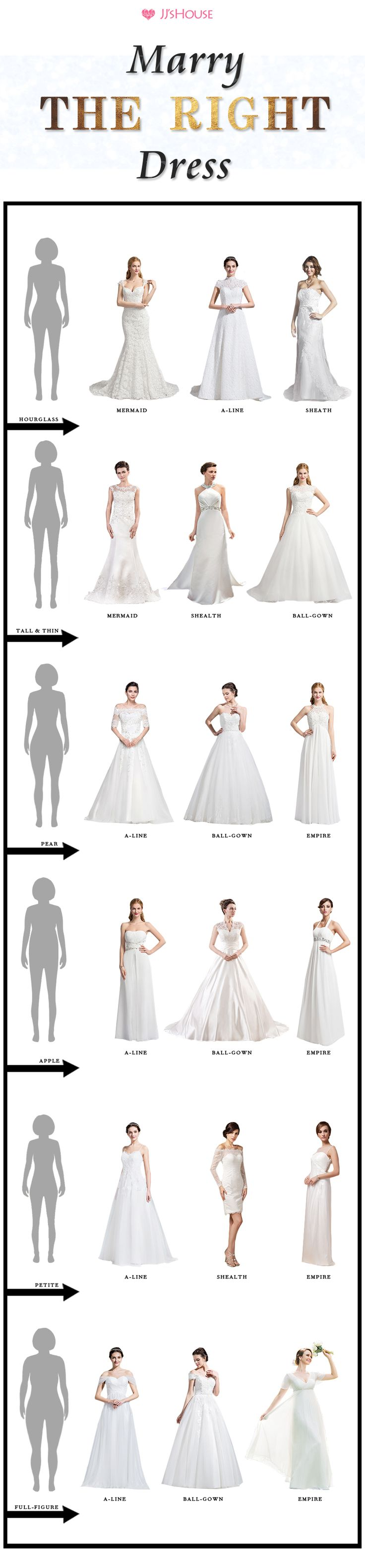 Marry the Right Dress, find the perfect dress for your body type, Petite, Tall, Apple-Shaped? Pear? Hour-glass? We have your dream gown for your big day!