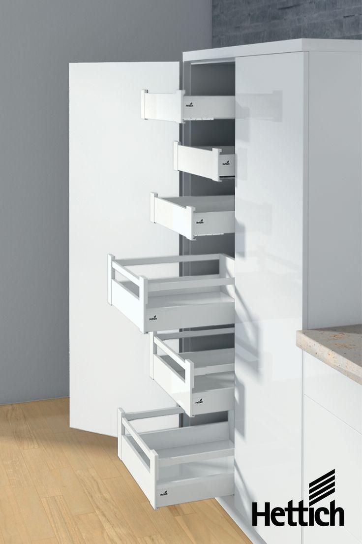 Allowance For Kitchen Cabinet Hardware