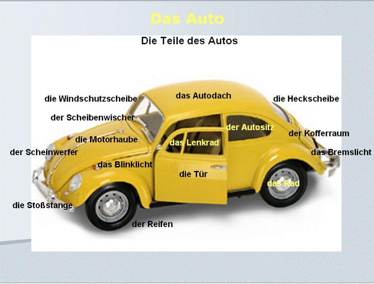 les 204 meilleures images du tableau parler allemand sur pinterest parler allemand apprendre. Black Bedroom Furniture Sets. Home Design Ideas