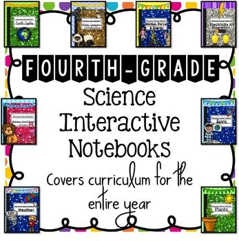 To Buy for 4th grade homeschool: These bundled science interactive notebooks cover weather, Earth's cycles, electricity, motion, force, space, adaptations, and plants. These notebooks cover the entire fourth-grade science curriculum for Virginia, as well as other states with similar standards.