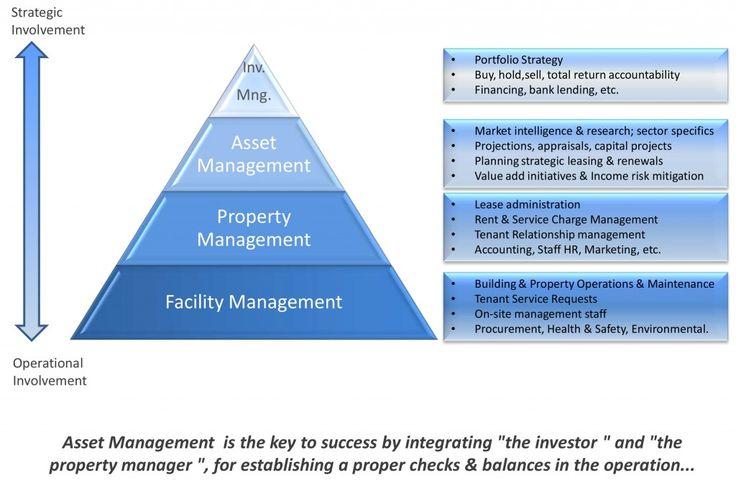 Real assets vs financial assets pdf