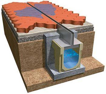 Ventajas de las rejillas ranuradas en la recogida de aguas pluviales. Tecnología | AD+ arquitectura