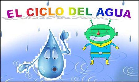 La misión azul: El ciclo del agua