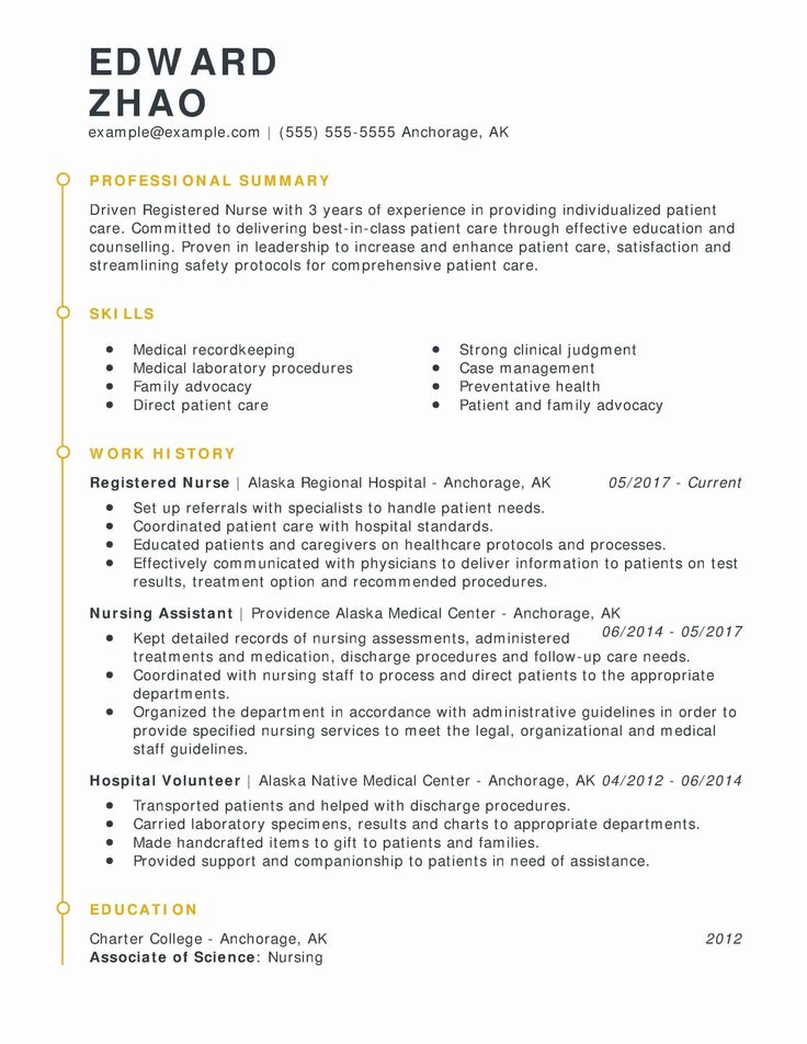 New nurse resume template beautiful unfor table registered