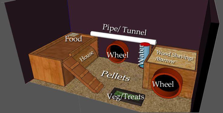DIY hamster cage - Google Search .... GENIUSES!!!!!