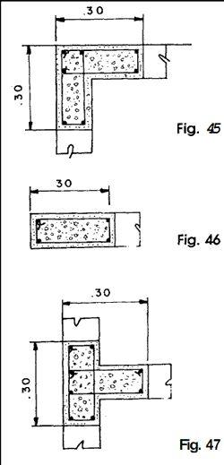 Mampostería con columnas de concreto reforzado, Chorreadas en SITIO. | Constructor Civil