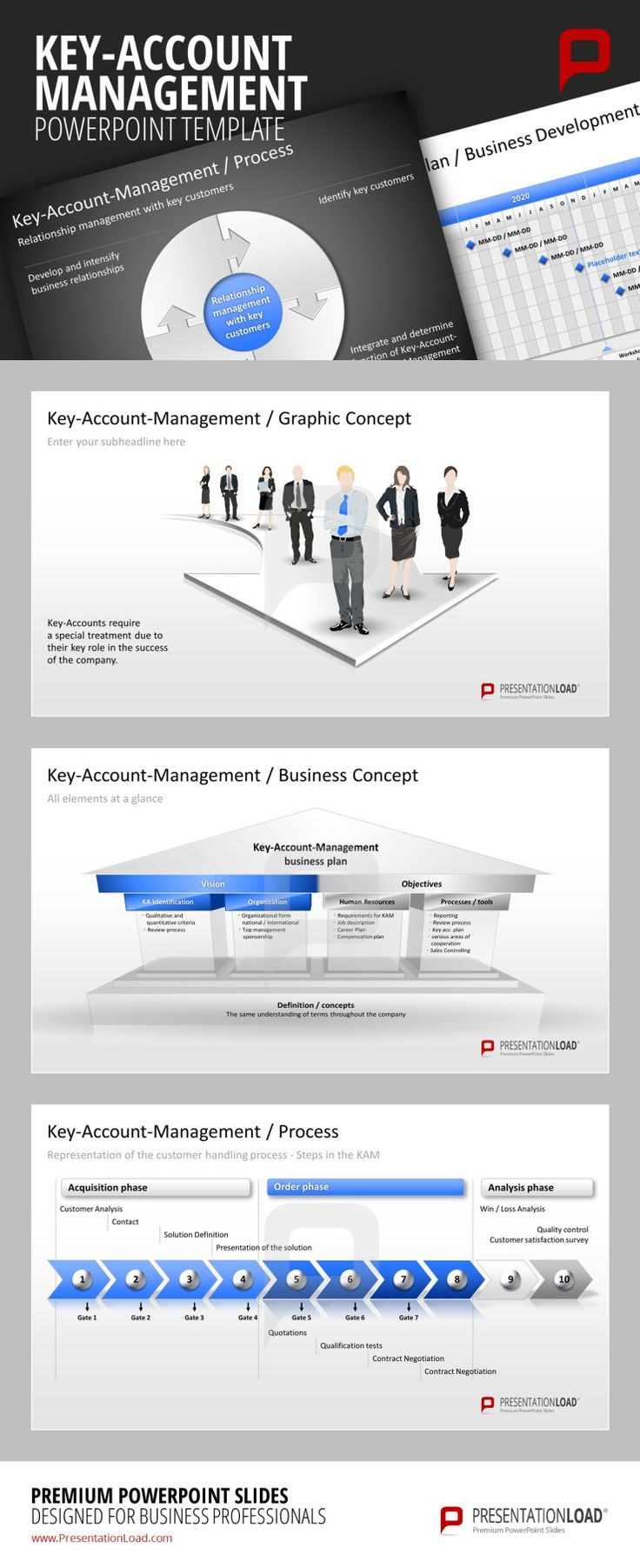 key account management planning So here's how to create a key account planning tool that enables these strategic  accounts to undergo the proactive planning and management.