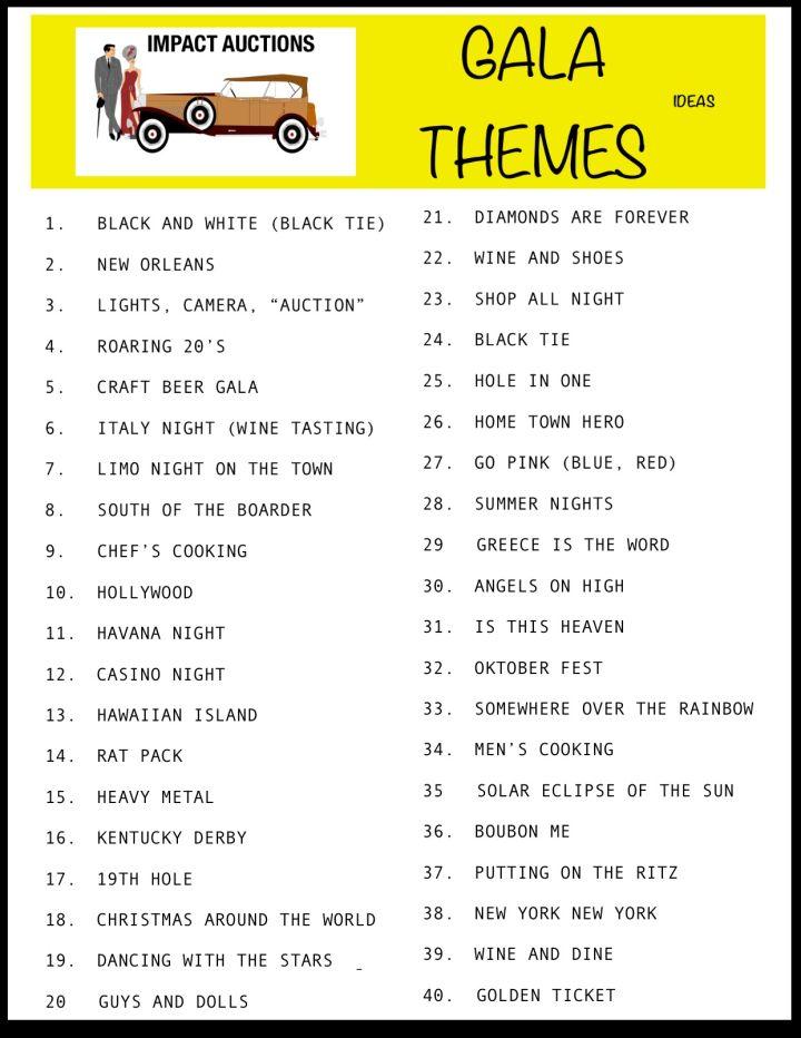 Best 25+ Gala themes ideas on Pinterest | Great gatsby ...