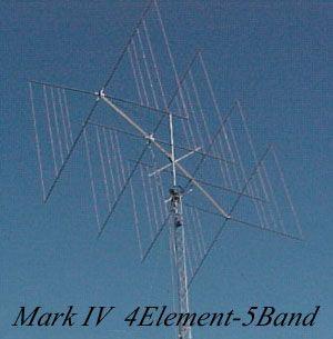 Fuck scene Quad band amateur antennas