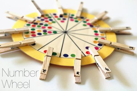 Number wheel 'busy bag' for toddlers...you're never to young to start learning math!!!!  Neat ideas on this website.