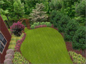 Ideas For Landscaping Backyard.