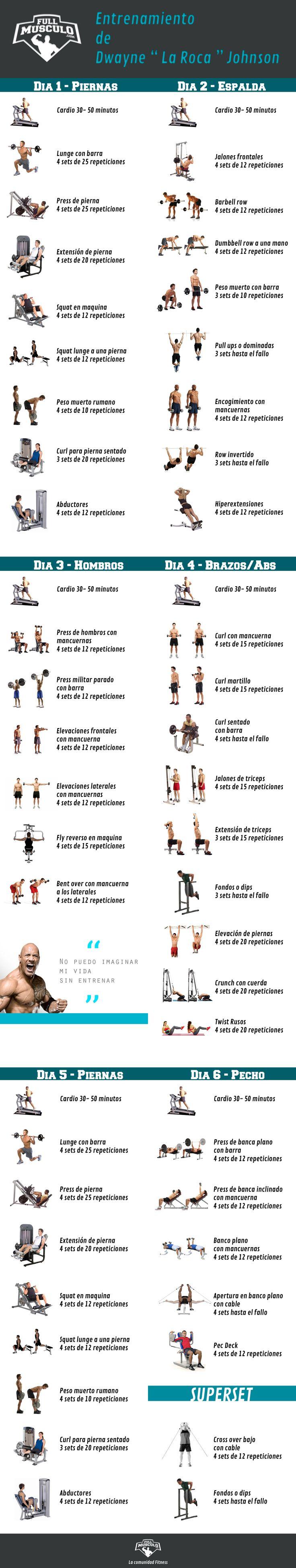 El entrenamiento de Dwayne La Roca Johnson para aumentar masa muscular. También nos adentramos en su rutina diaria para saber todo lo que hace para estar en forma