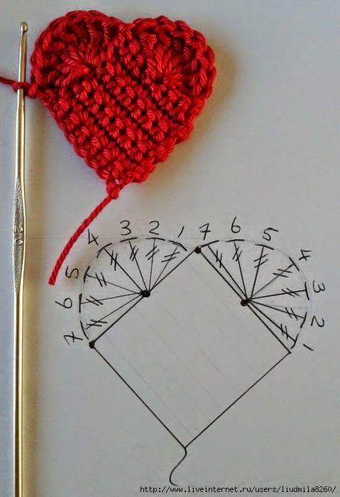 Paso a paso de corazones al crochet: idea para regalar | Todo crochet
