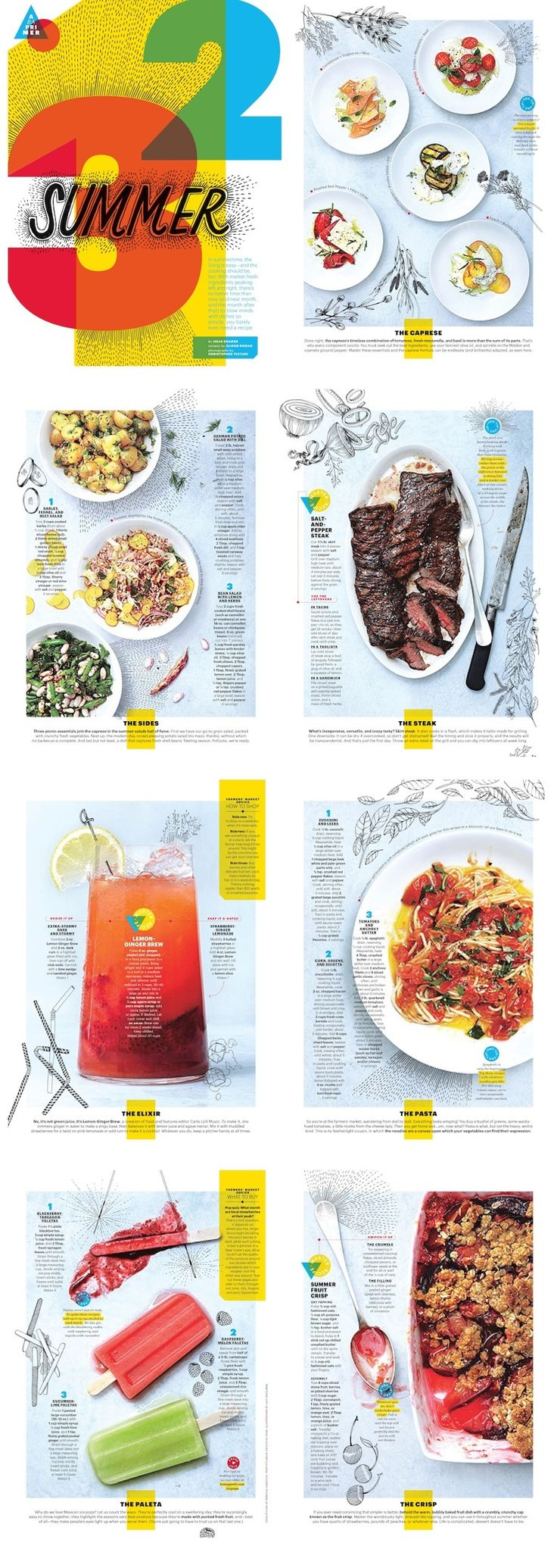 Alaina Sullivan Bon Appetit magazine, June 2014. Illustrations by Lucy Engelman