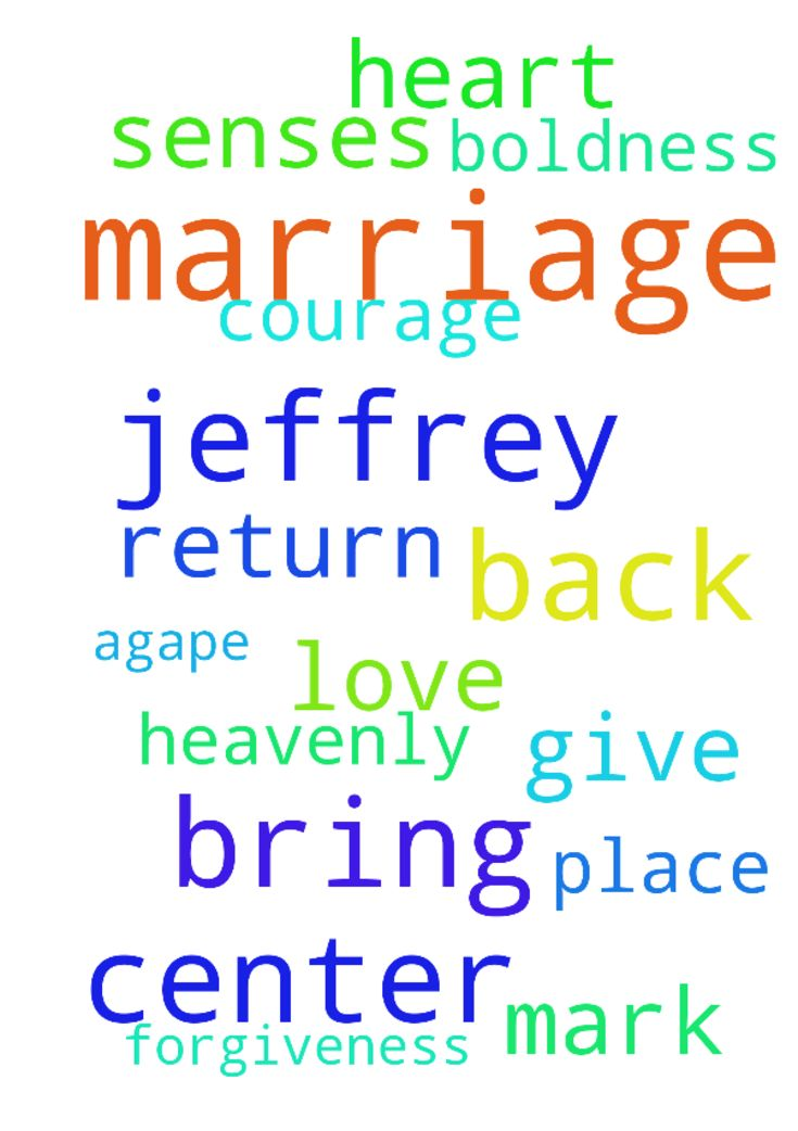 Lord be the center of my marriage -  Heavenly Father, be the center of my marriage. Bring Jeffrey back to our marriage. Place agape love and forgiveness upon his heart for me. Bring Jeffrey back to his senses. Give him boldness and courage to return in Jesus name I ask. Mark 112325Amen  Posted at: https://prayerrequest.com/t/GSb #pray #prayer #request #prayerrequest