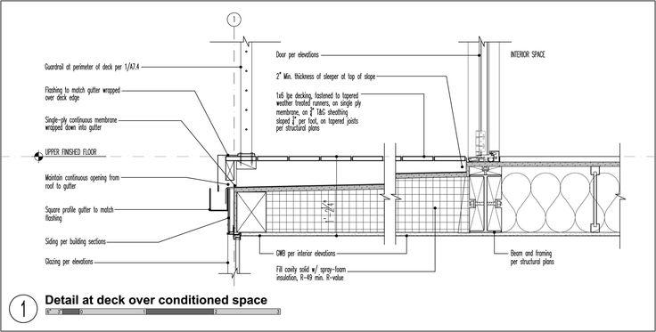 Level Deck Over Habitable Space Desai Section Model 1