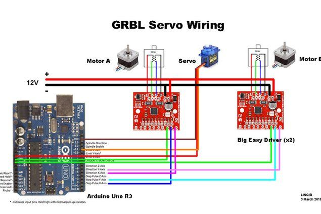 How To Control A Servo Using Grbl Colorful Backgrounds Cnc Design Arduino