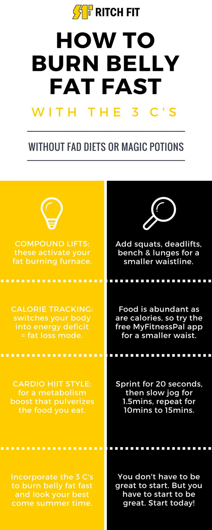Weight training for fat loss at home image 20